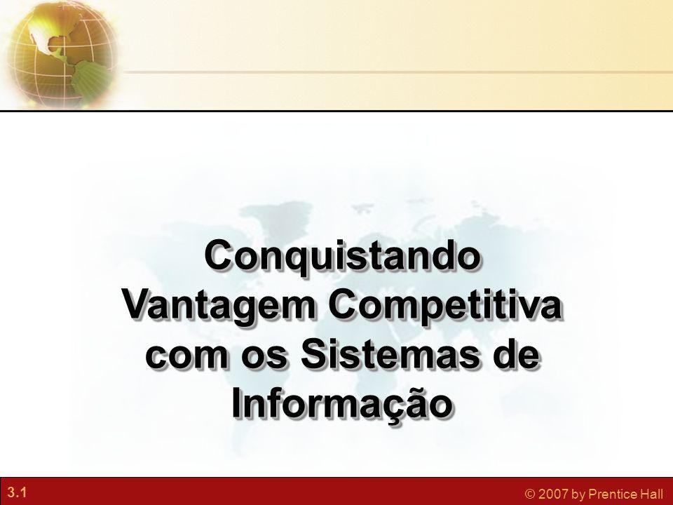 Conquistando Vantagem Competitiva com os Sistemas de Informação