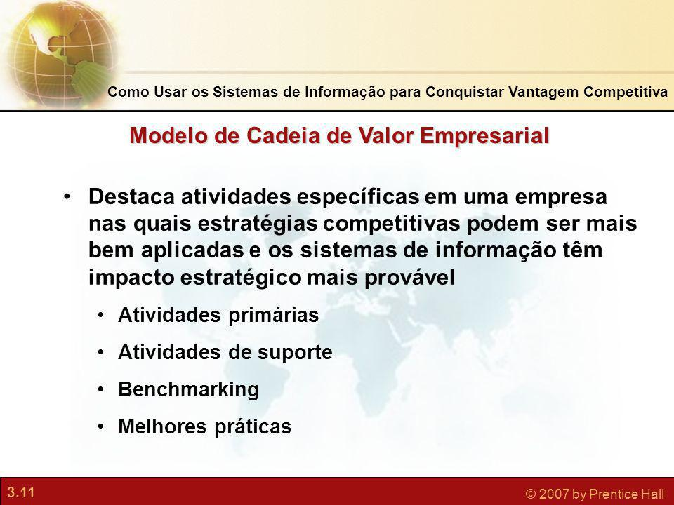 Modelo de Cadeia de Valor Empresarial