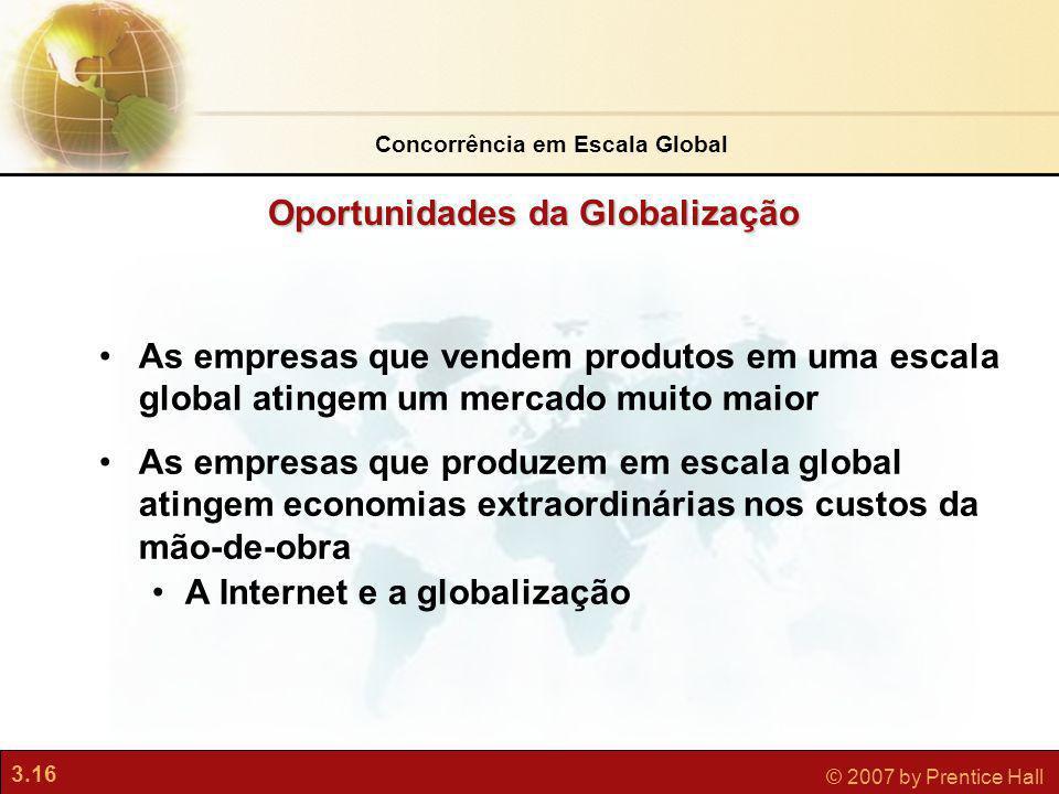 Concorrência em Escala Global Oportunidades da Globalização