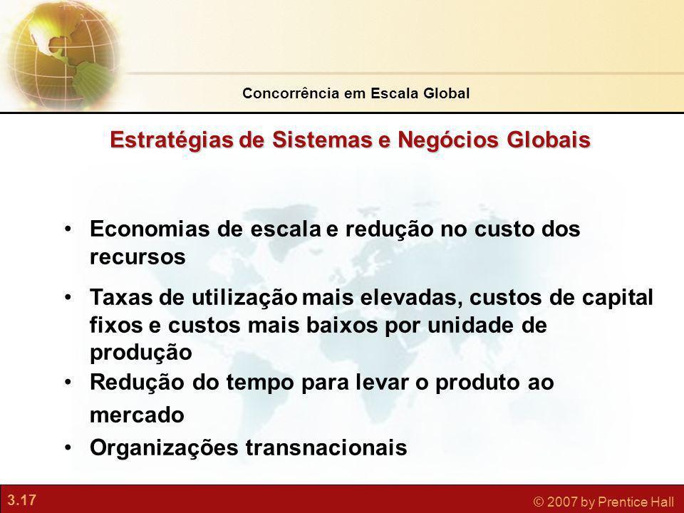 Estratégias de Sistemas e Negócios Globais