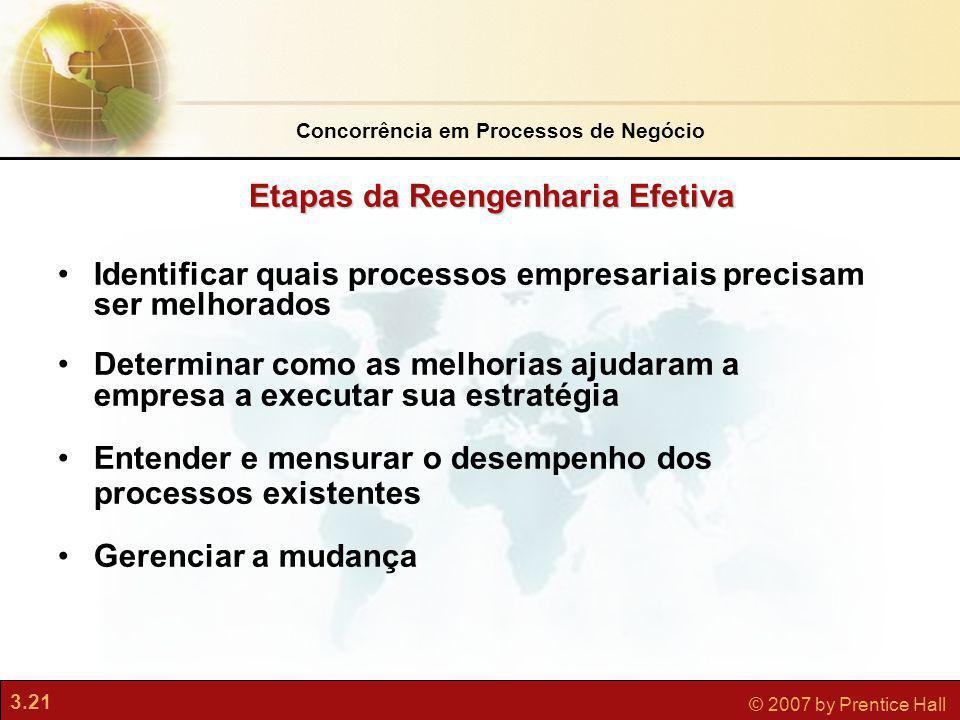 Concorrência em Processos de Negócio Etapas da Reengenharia Efetiva