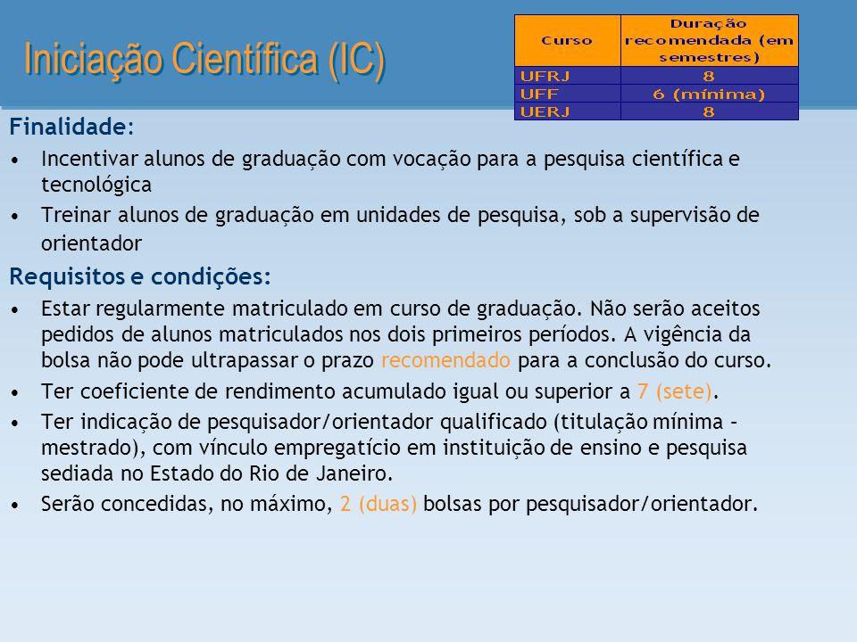 Iniciação Científica (IC)