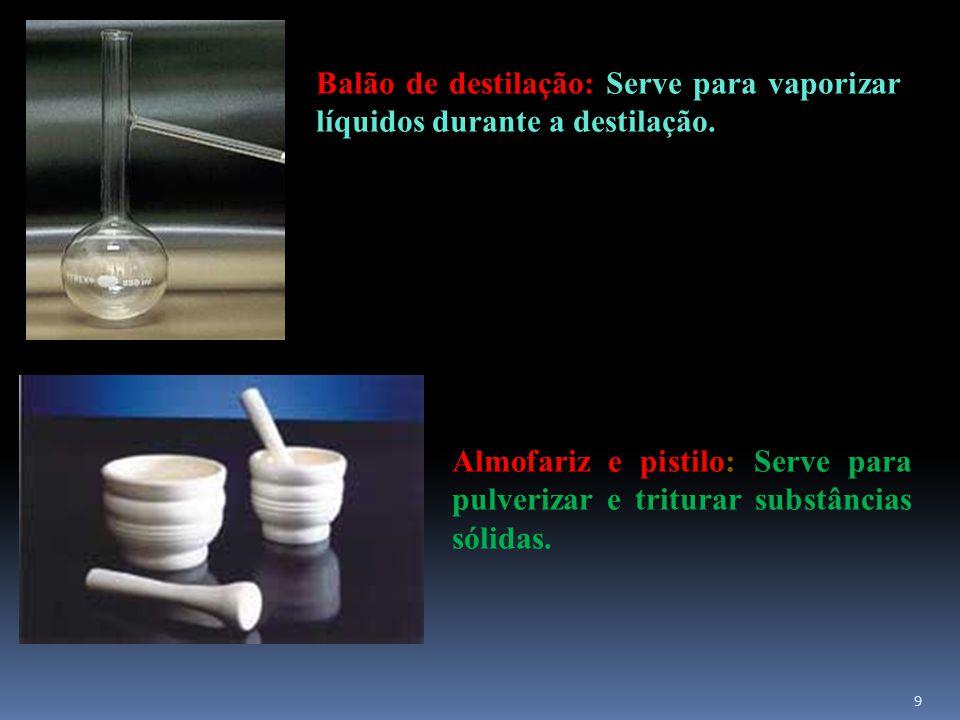 Balão de destilação: Serve para vaporizar líquidos durante a destilação.