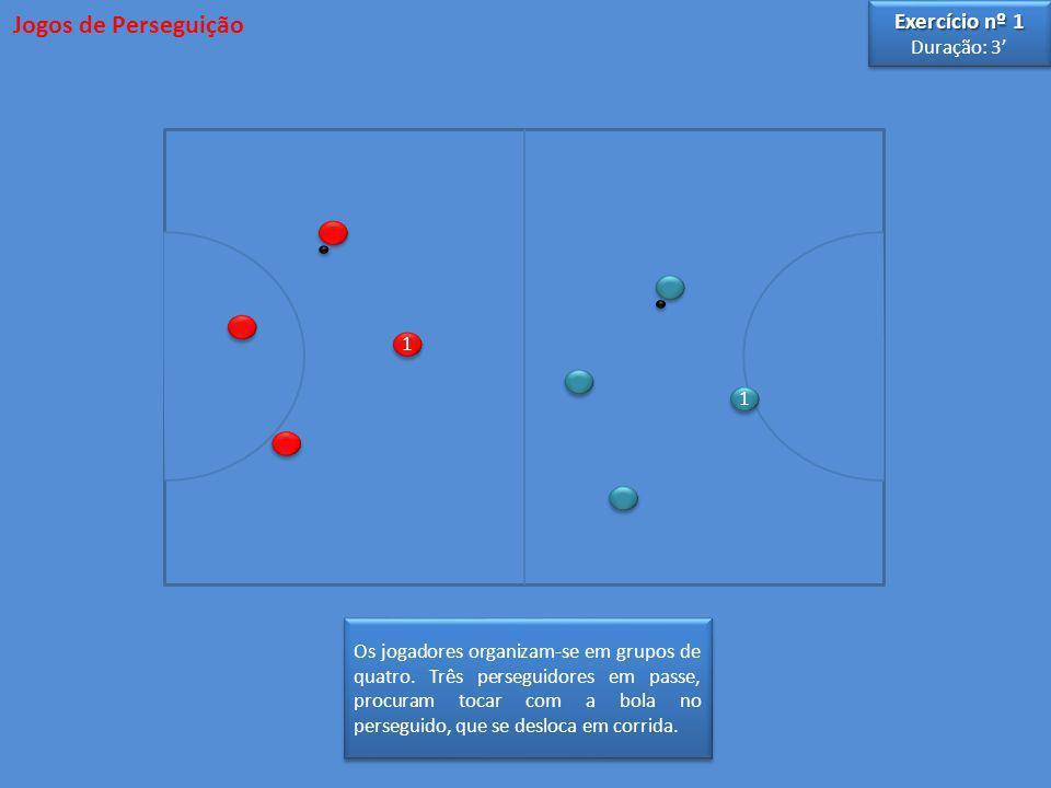 Jogos de Perseguição Exercício nº 1 Duração: 3' 1 1