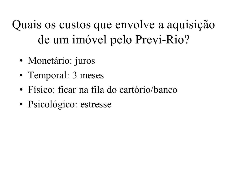 Quais os custos que envolve a aquisição de um imóvel pelo Previ-Rio