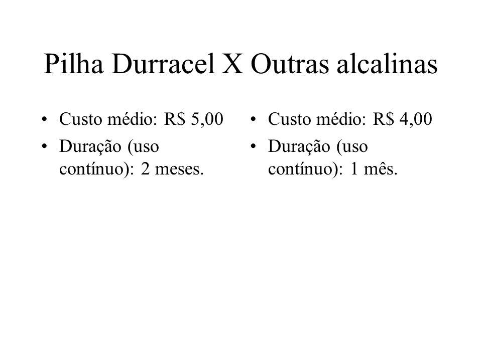 Pilha Durracel X Outras alcalinas
