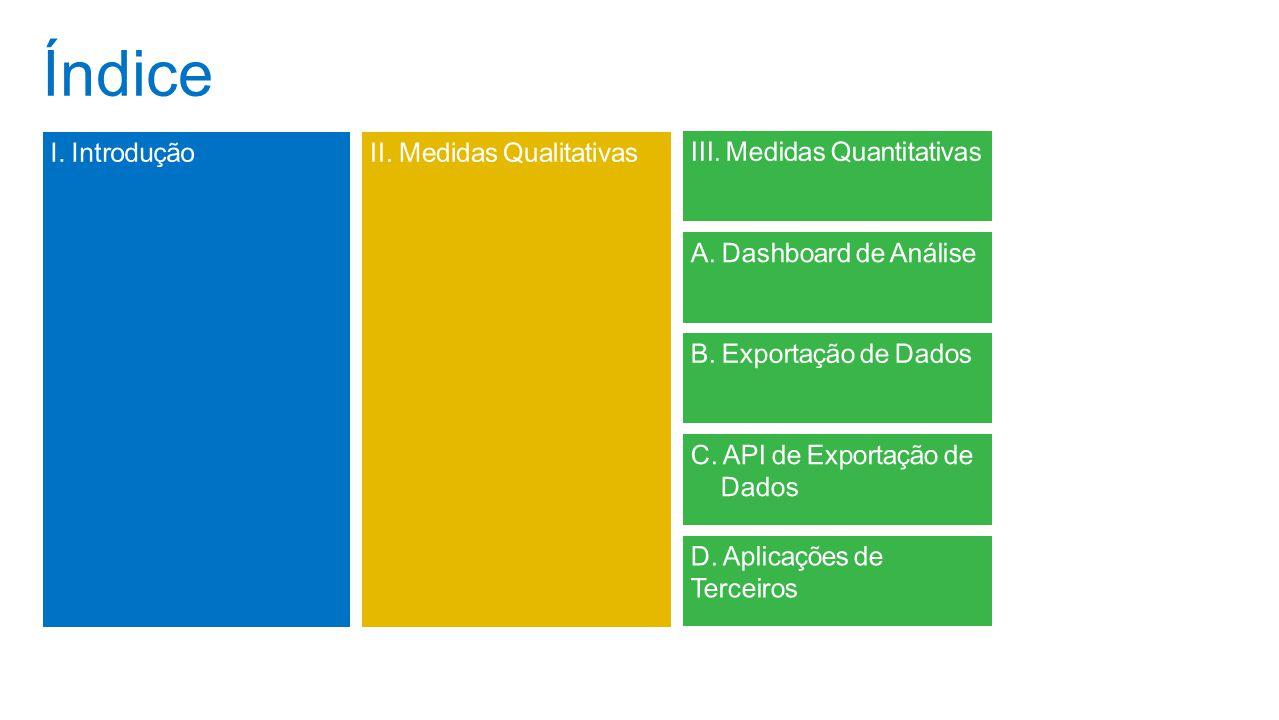 Índice Agenda I. Introdução II. Medidas Qualitativas