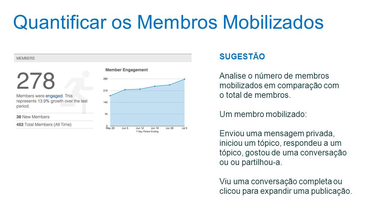 Quantificar os Membros Mobilizados