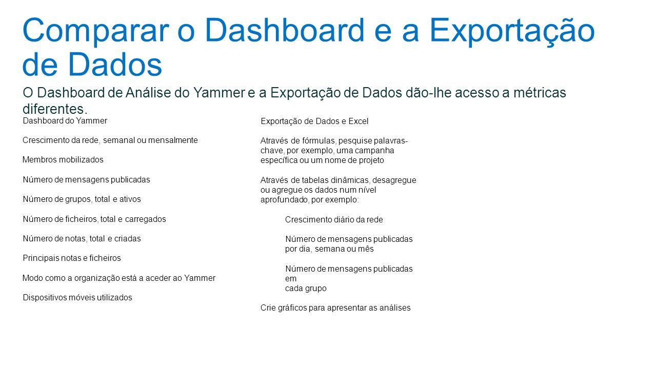Comparar o Dashboard e a Exportação de Dados