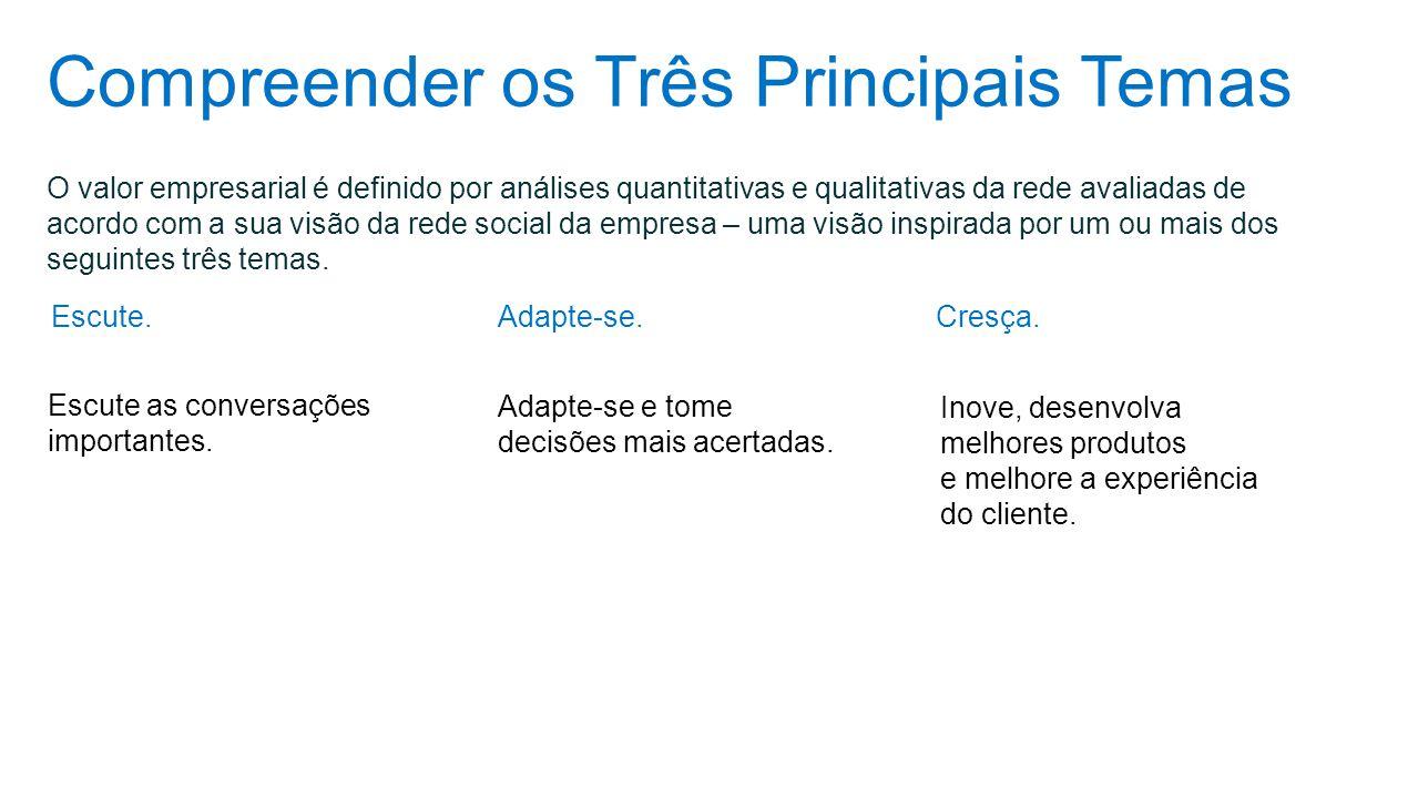 Compreender os Três Principais Temas