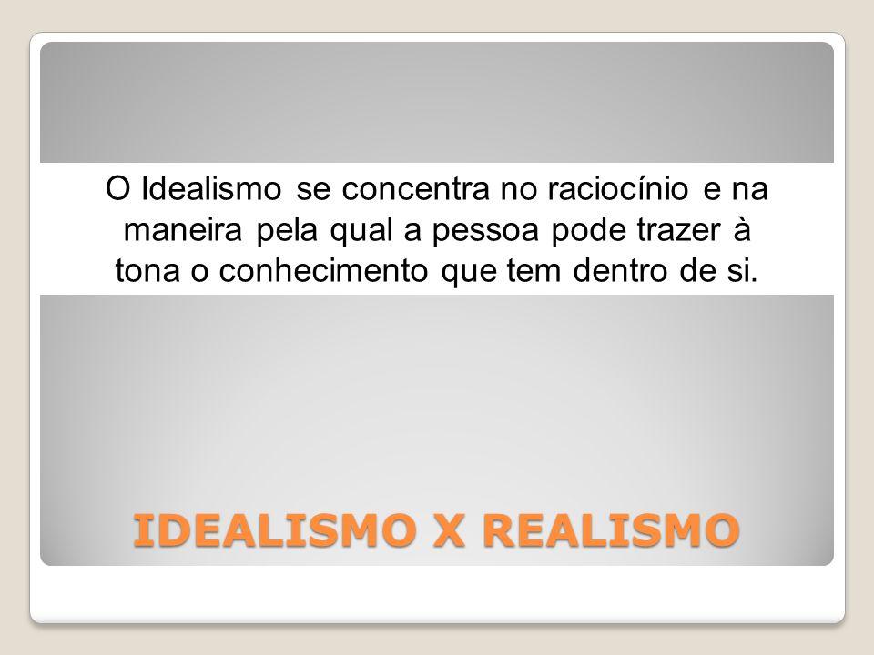 IDEALISMO X REALISMO O Idealismo se concentra no raciocínio e na