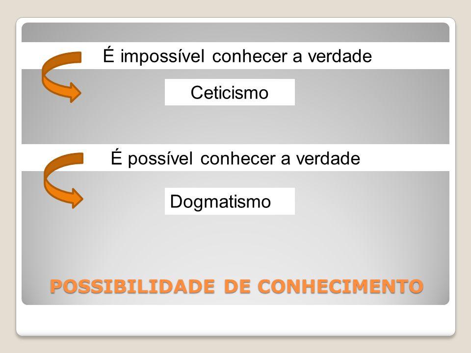 POSSIBILIDADE DE CONHECIMENTO