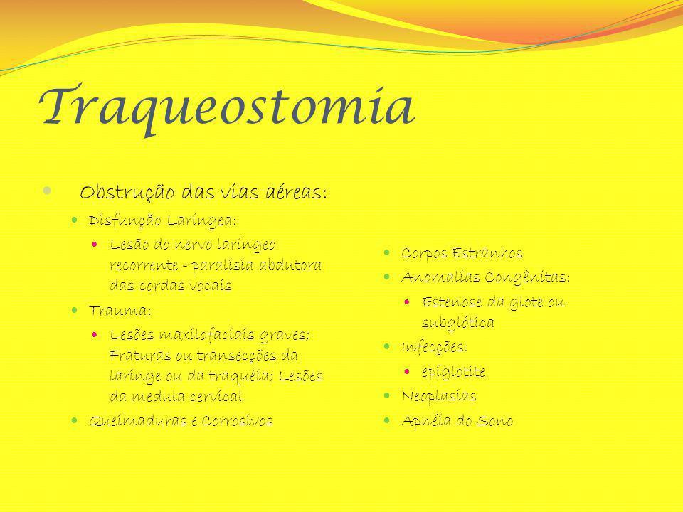Traqueostomia Obstrução das vias aéreas: Disfunção Laríngea: