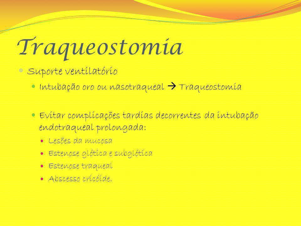 Traqueostomia Suporte ventilatório