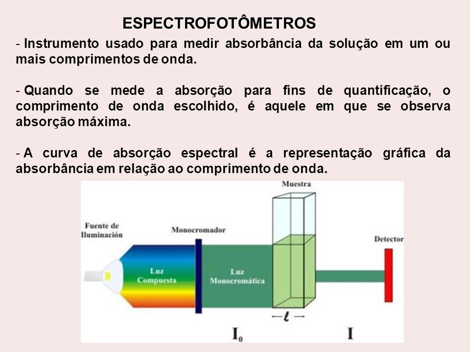 ESPECTROFOTÔMETROS Instrumento usado para medir absorbância da solução em um ou mais comprimentos de onda.