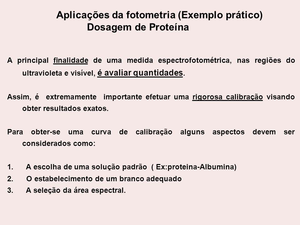 Aplicações da fotometria (Exemplo prático) Dosagem de Proteína