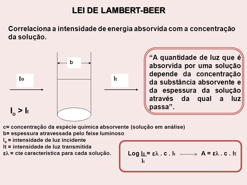 LEI DE LAMBERT-BEER Io > It