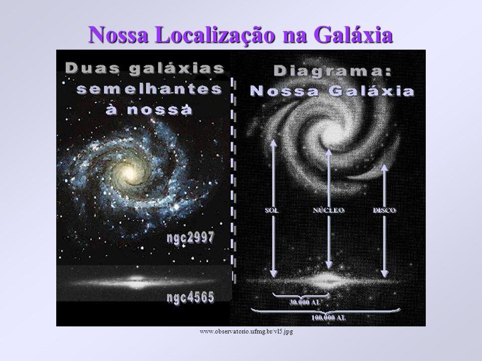 Nossa Localização na Galáxia