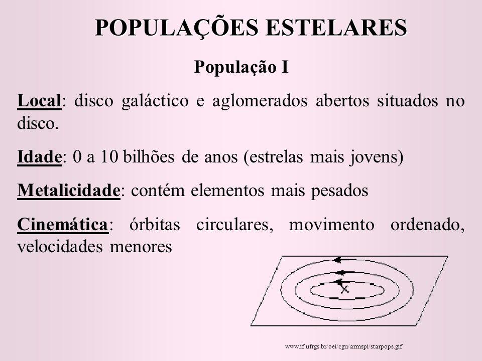 POPULAÇÕES ESTELARES População I
