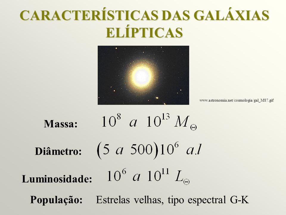 CARACTERÍSTICAS DAS GALÁXIAS ELÍPTICAS