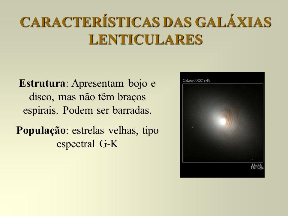 CARACTERÍSTICAS DAS GALÁXIAS LENTICULARES