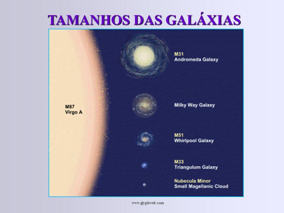 TAMANHOS DAS GALÁXIAS www.glyphweb.com