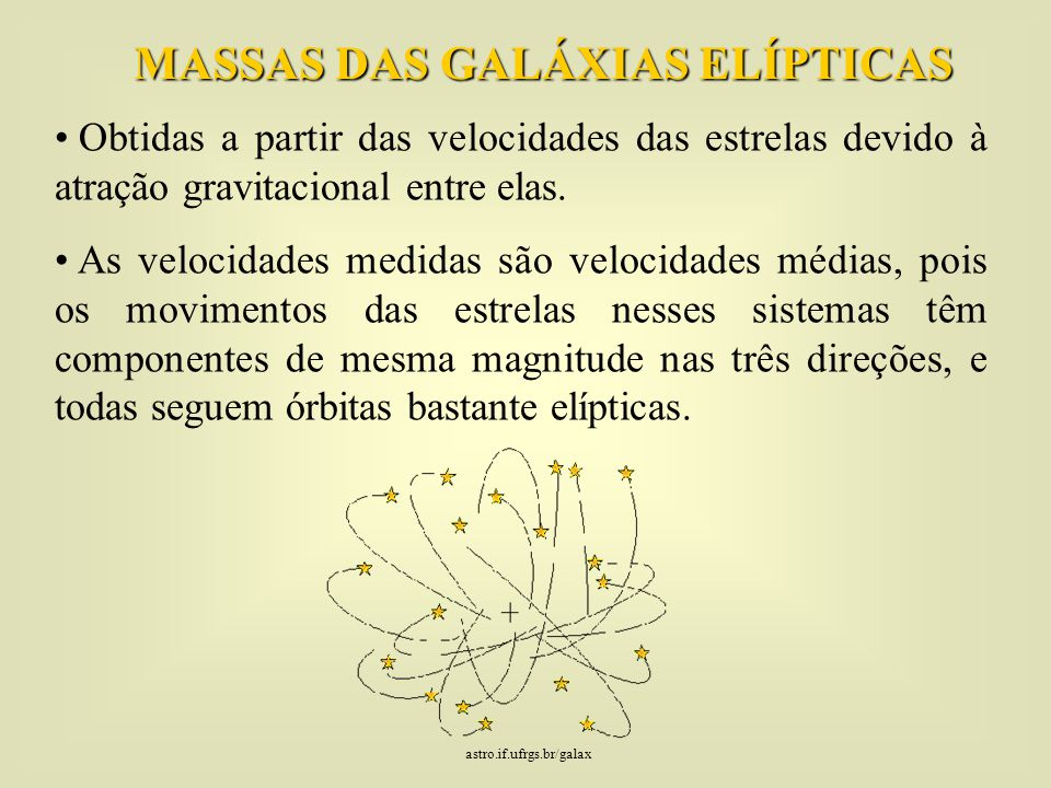 MASSAS DAS GALÁXIAS ELÍPTICAS