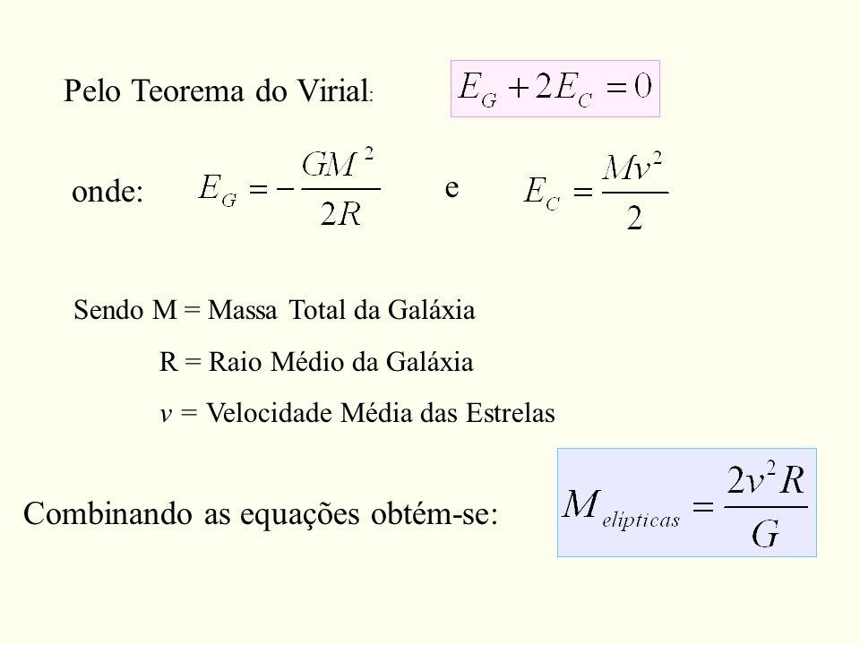 Pelo Teorema do Virial: