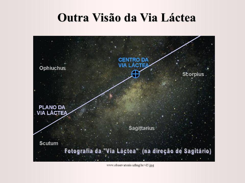 Outra Visão da Via Láctea