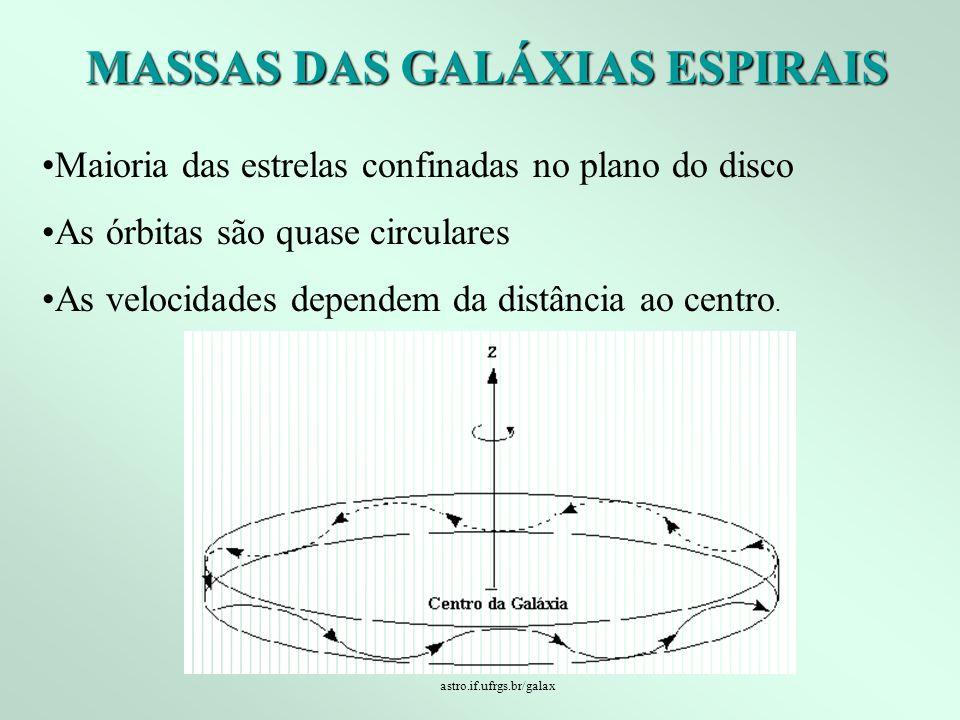 MASSAS DAS GALÁXIAS ESPIRAIS