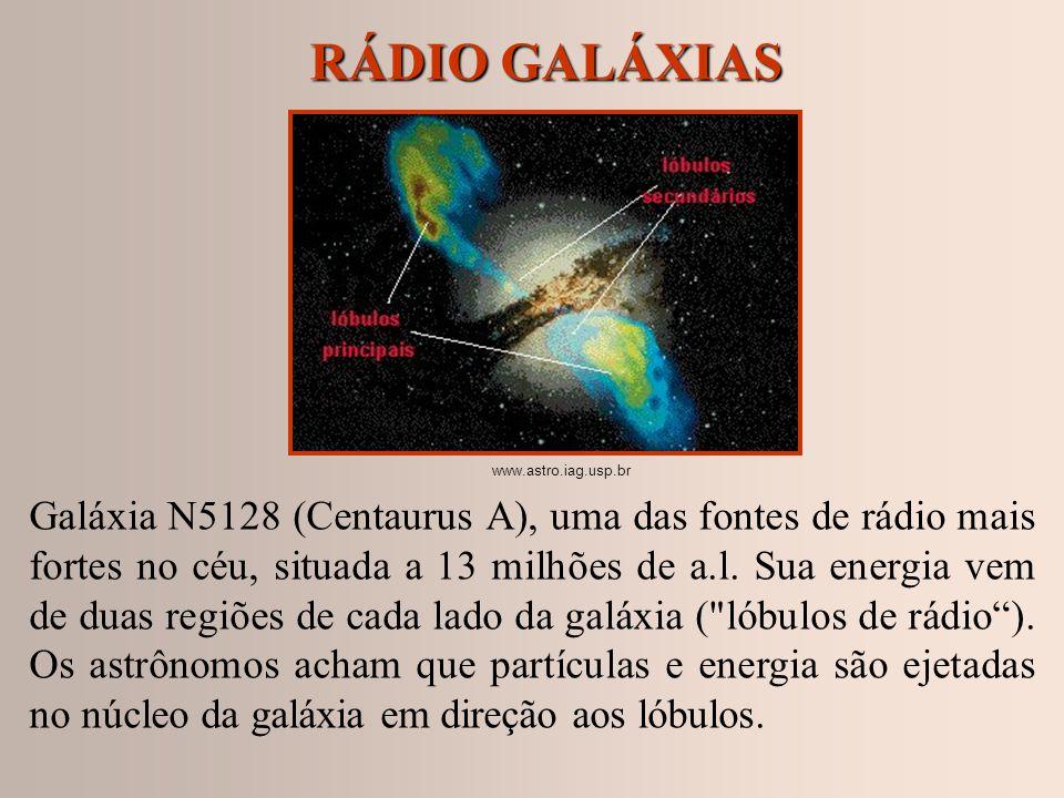 RÁDIO GALÁXIAS www.astro.iag.usp.br.