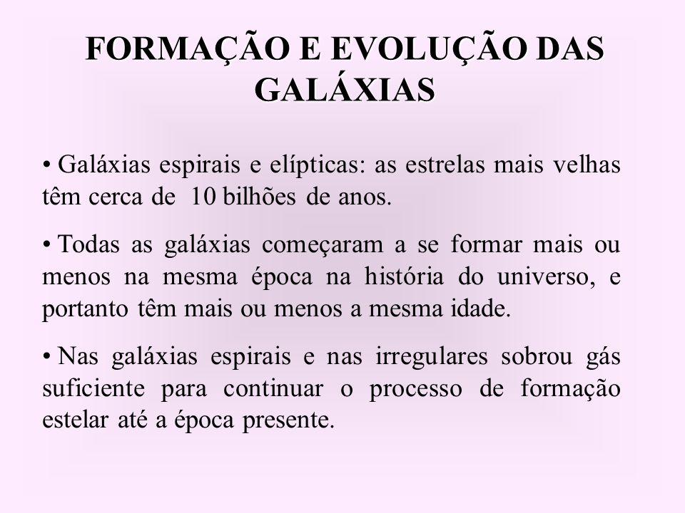 FORMAÇÃO E EVOLUÇÃO DAS GALÁXIAS
