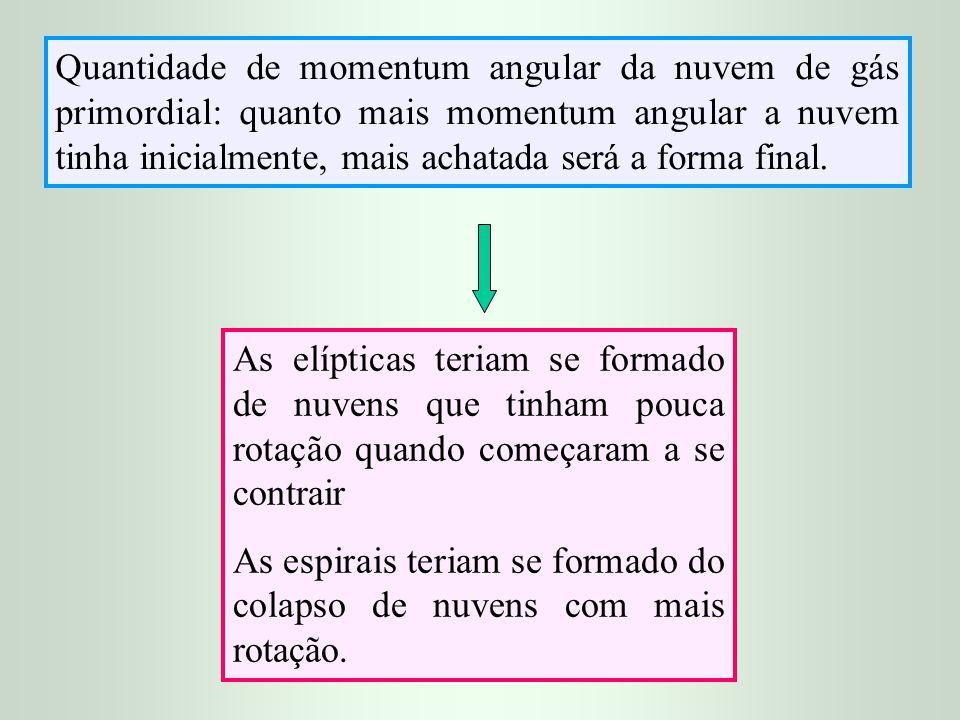 Quantidade de momentum angular da nuvem de gás primordial: quanto mais momentum angular a nuvem tinha inicialmente, mais achatada será a forma final.