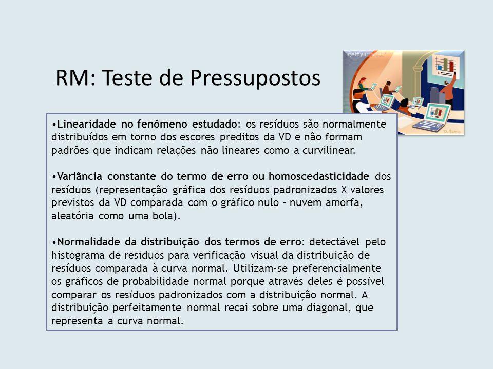 RM: Teste de Pressupostos