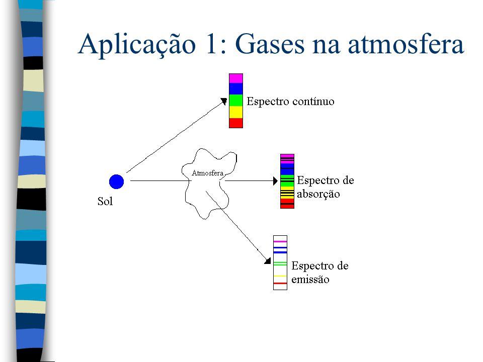 Aplicação 1: Gases na atmosfera