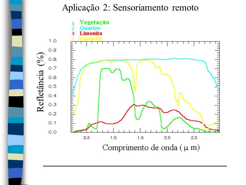 Aplicação 2: Sensoriamento remoto