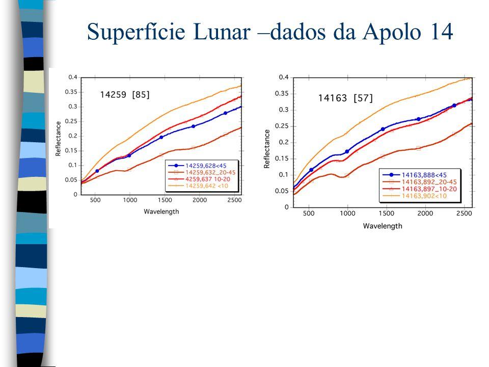 Superfície Lunar –dados da Apolo 14