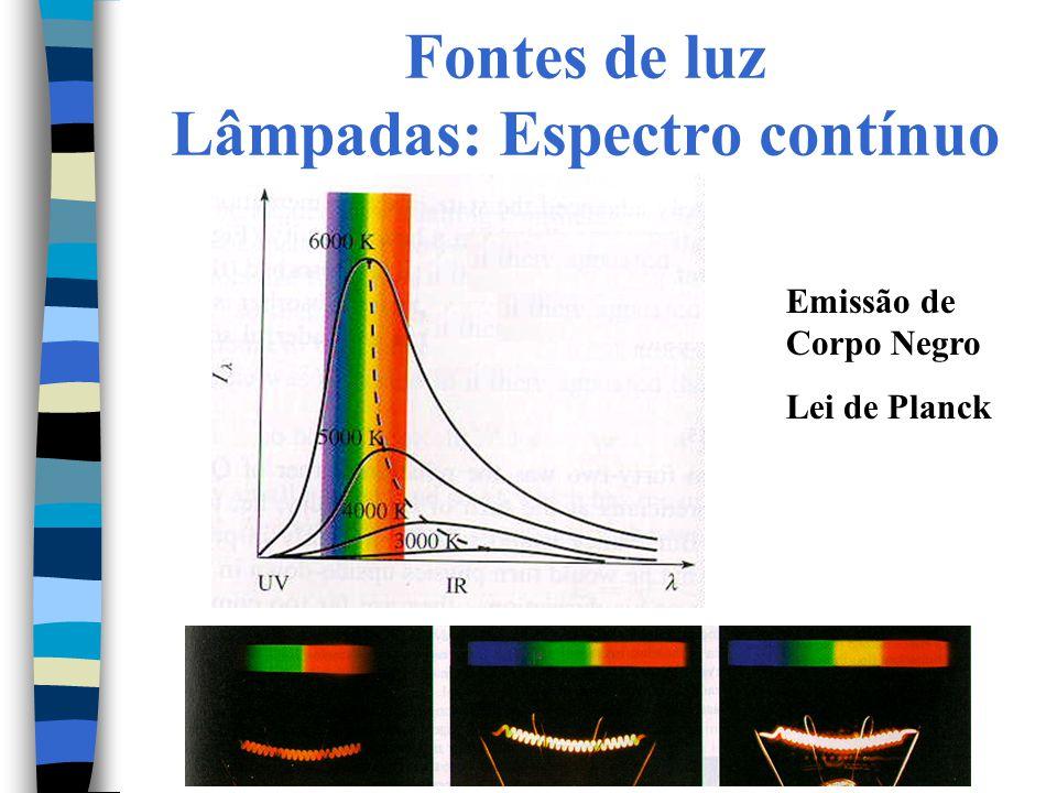 Fontes de luz Lâmpadas: Espectro contínuo