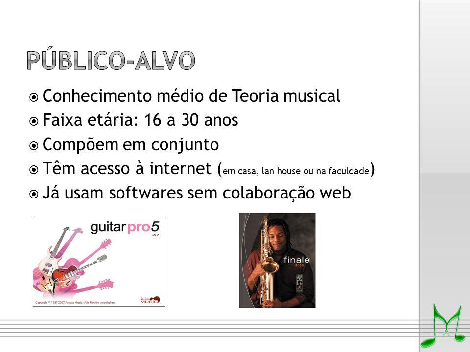 Público-Alvo Conhecimento médio de Teoria musical