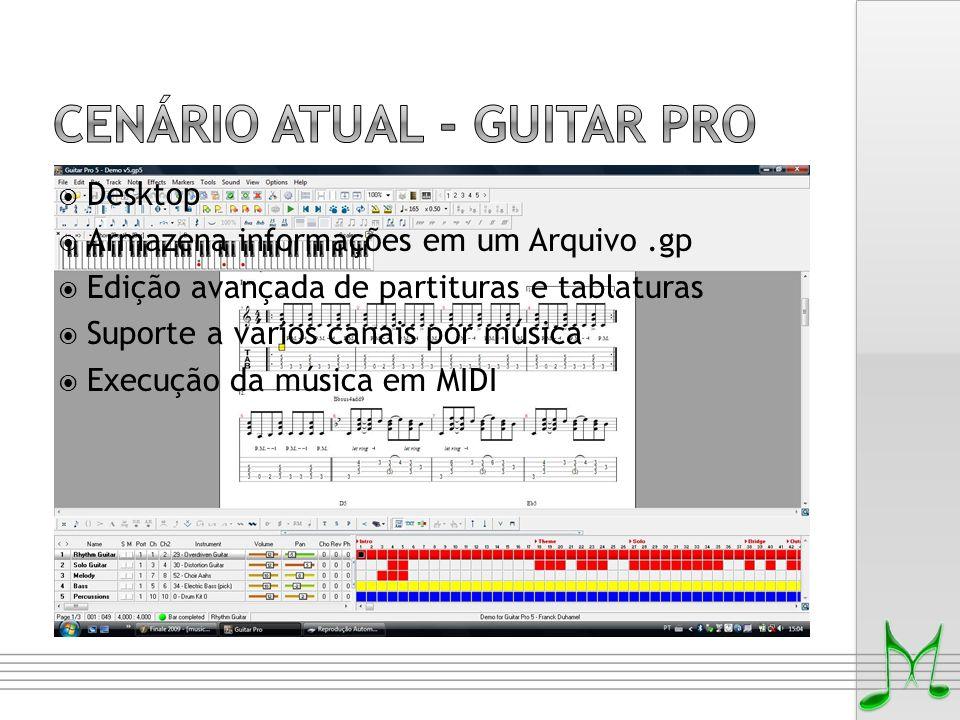 Cenário ATUAL - Guitar pro