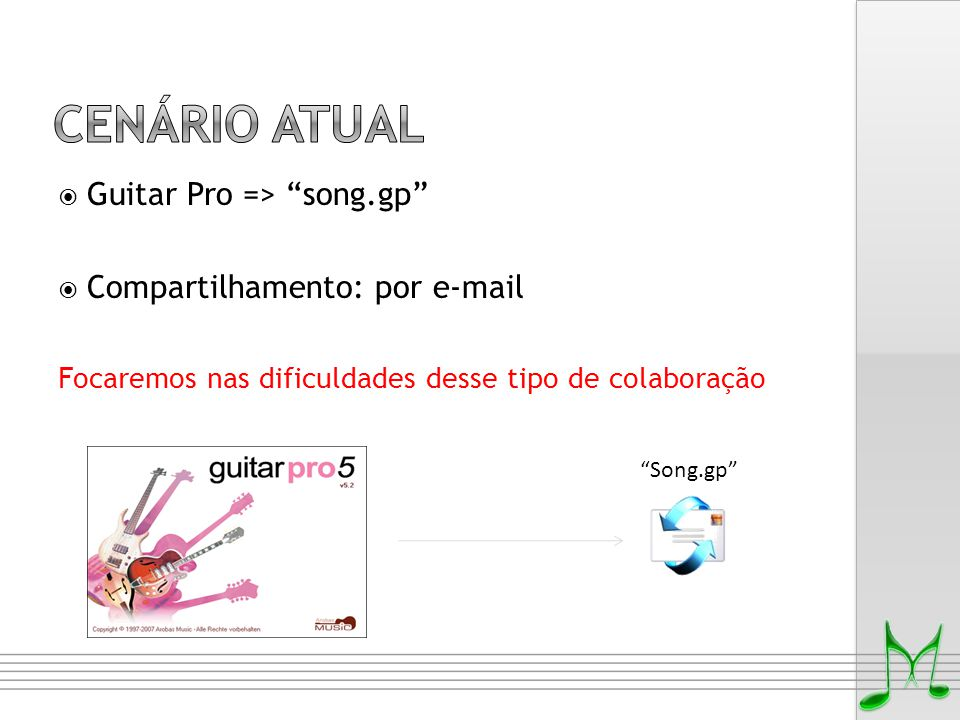 Cenário Atual Guitar Pro => song.gp Compartilhamento: por e-mail