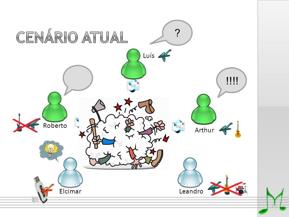 Cenário Atual !!!! ! Luís Roberto Arthur Elcimar Leandro