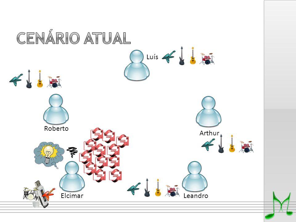 Cenário Atual Luís Roberto Arthur Elcimar Leandro