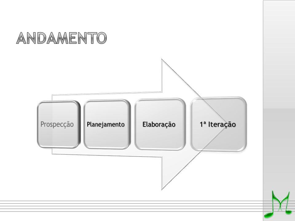 Andamento Prospecção Planejamento Elaboração 1ª Iteração