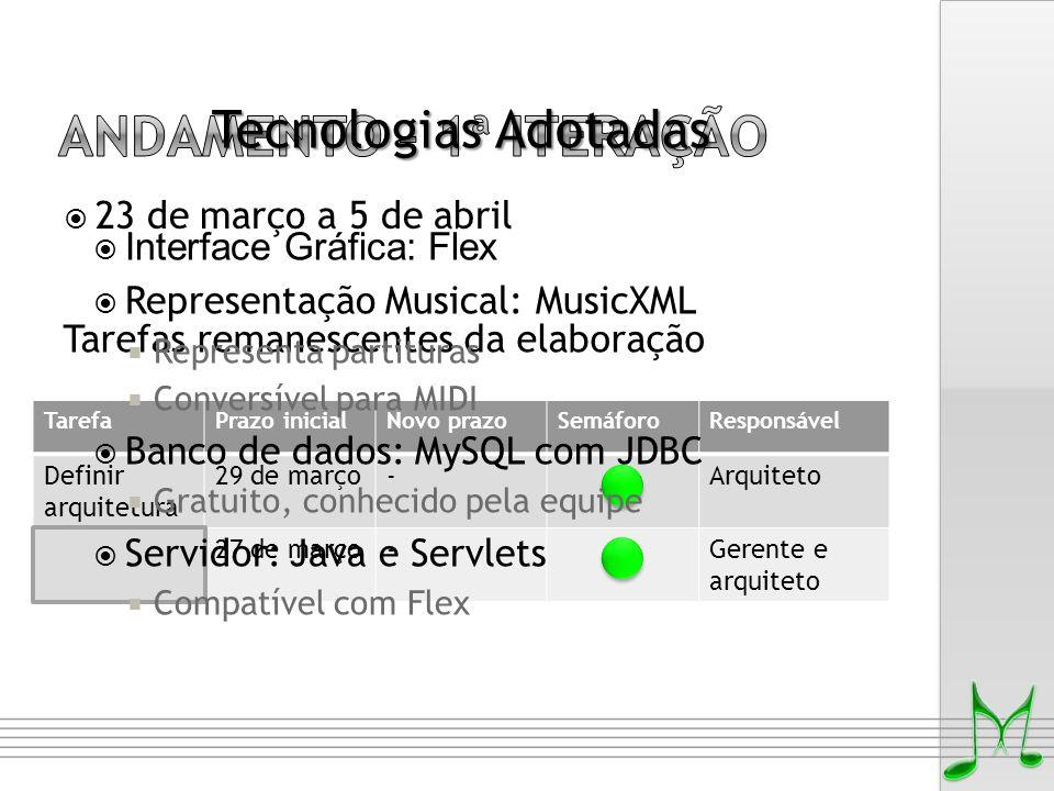 Andamento – 1ª iteração Tecnologias Adotadas Interface Gráfica: Flex