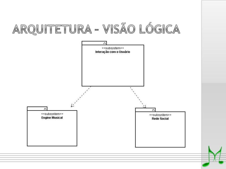 ARQUITETURA – VISÃO LÓGICA
