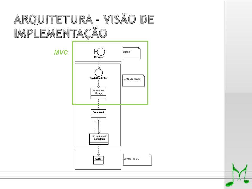 ARQUITETURA - visão de implementação