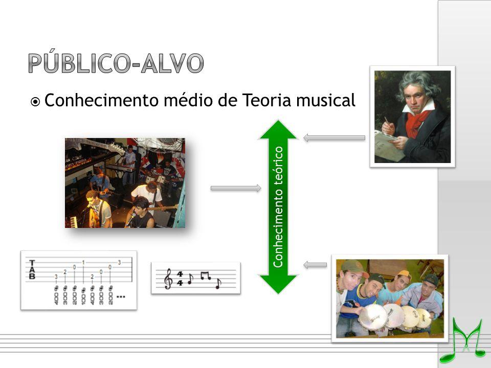Público-Alvo Conhecimento médio de Teoria musical Conhecimento teórico