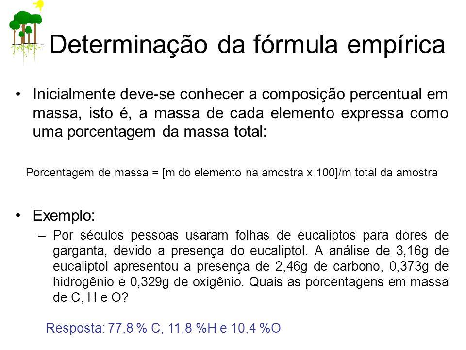 Determinação da fórmula empírica