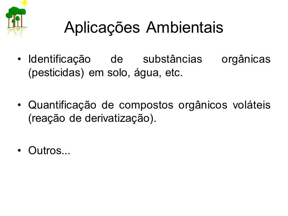 Aplicações Ambientais